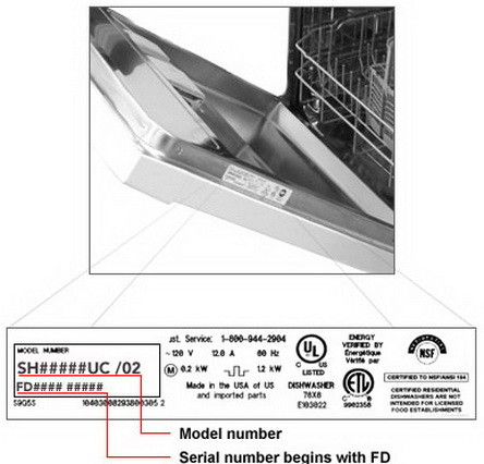 dishwasher model number location_04