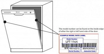 dishwasher model number location_06