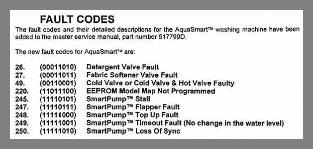 fisher and paykel washer NEW fault codes