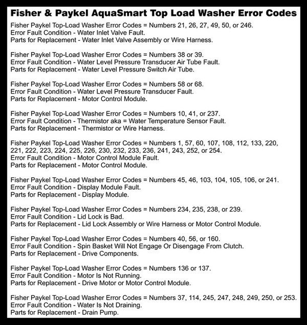 fisher & paykel aquasmart washing machine error codes