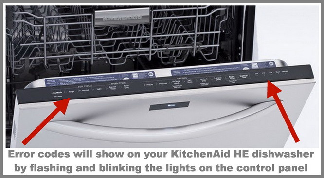 KitchenAid Dishwasher Error Fault Codes for HE Model Dishwashers