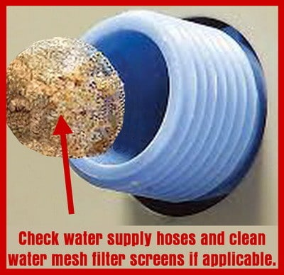 washer water supply mesh filter screens clogged