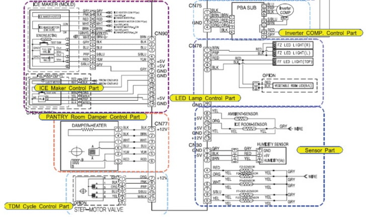 samsung refrigerator troubleshooting 7 samsung refrigerator troubleshooting  8 samsung refrigerator electrical schematic for troubleshooting