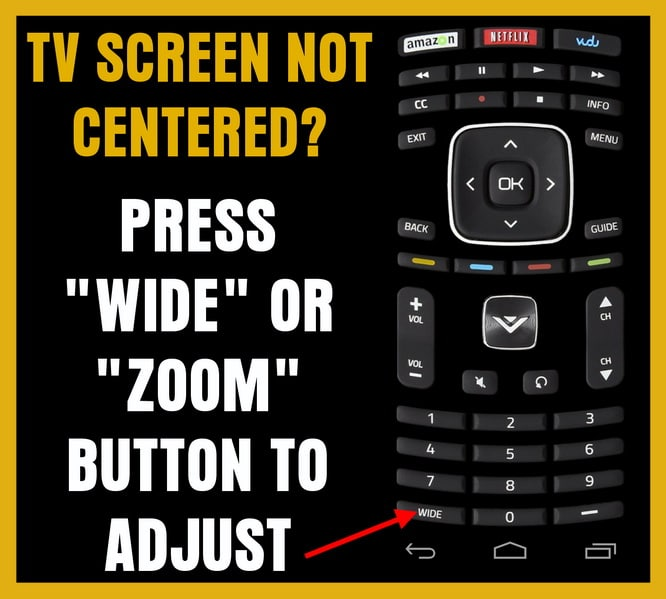 TV remote picture size zoom aspect button