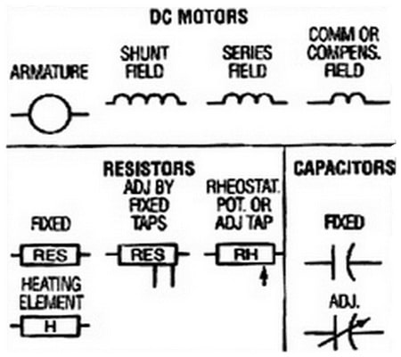 Electrical schematic symbols names and identifications basic electrical symbols dc motors resistors capacitors sciox Images