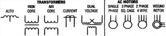 Basic electrical symbols - TRANSFORMERS AC MOTORS