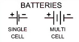 Electrical Wiring Schematic Diagram Symbols - BATTERIES