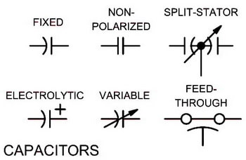 Electrical Wiring Schematic Diagram Symbols - CAPACITORS