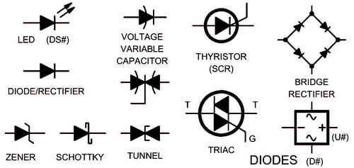 Electrical schematic symbols names and identifications electrical wiring schematic diagram symbols diodes ccuart Choice Image