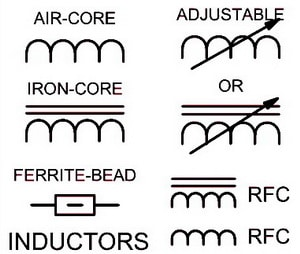 Electrical Wiring Schematic Diagram Symbols - INDUCTORS