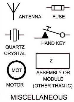 Electrical schematic symbols names and identifications electrical wiring schematic diagram symbols motor antenna fuse ccuart Gallery