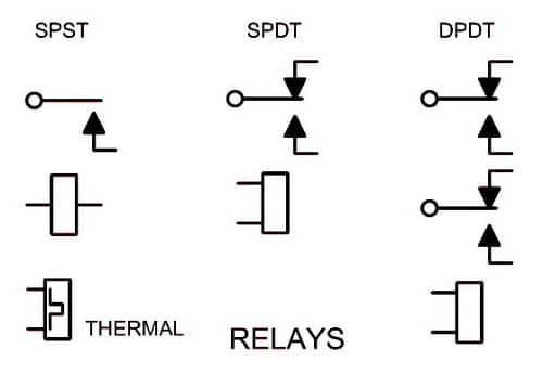 Electrical schematic symbols names and identifications electrical wiring schematic diagram symbols relays ccuart Image collections