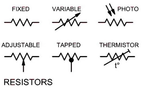 Electrical schematic symbols names and identifications electrical wiring schematic diagram symbols resistors ccuart