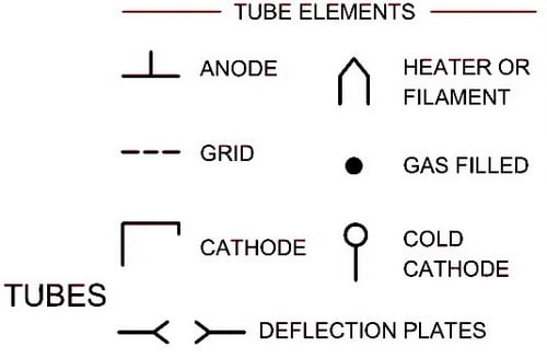 Electrical Wiring Schematic Diagram Symbols Tubes: Electrical Wiring Schematic Symbols At Goccuoi.net