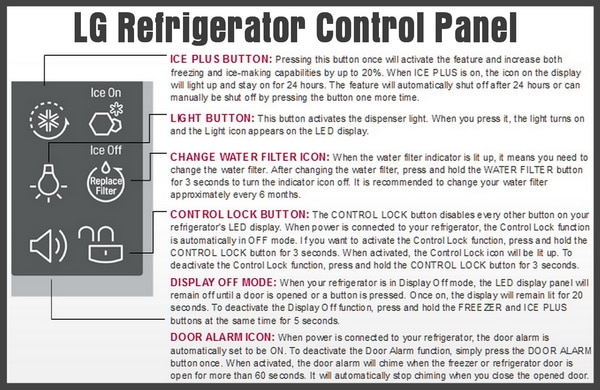 LG refrigerator control panel button function