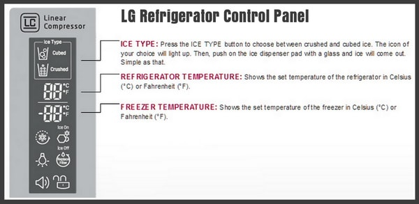 LG refrigerator control panel button identification