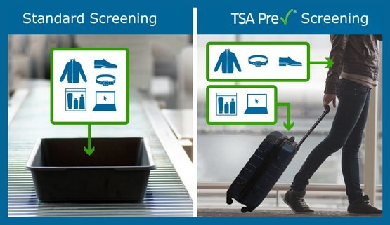 TSA precheck - go through security faster