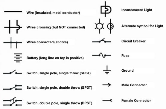 electrical schematic symbols names and identifications rh removeandreplace com Terminal Wiring Symbols Residential Electrical Wiring Diagram Symbols