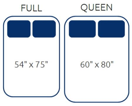 mattress size chart FULL and QUEEN