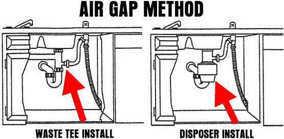 Dishwasher High Drain Loop And Air Gap Anti Siphon Us3