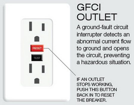 Check and Reset GFCI Outlet If Microwave Has No Power