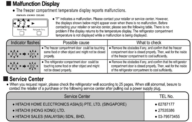 Hitachi refrigerator troubleshooting 9