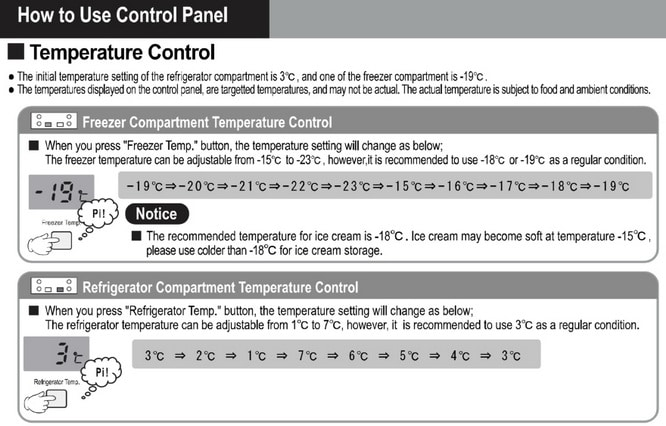 How to use the control panel on Hitachi refrigerator