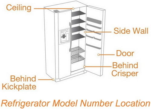 Refrigerator model number location
