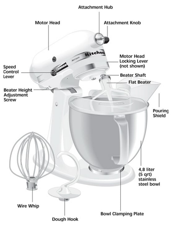 kitchenaid stand mixer parts identification