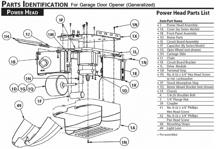 Garage Door Opener Parts Identification