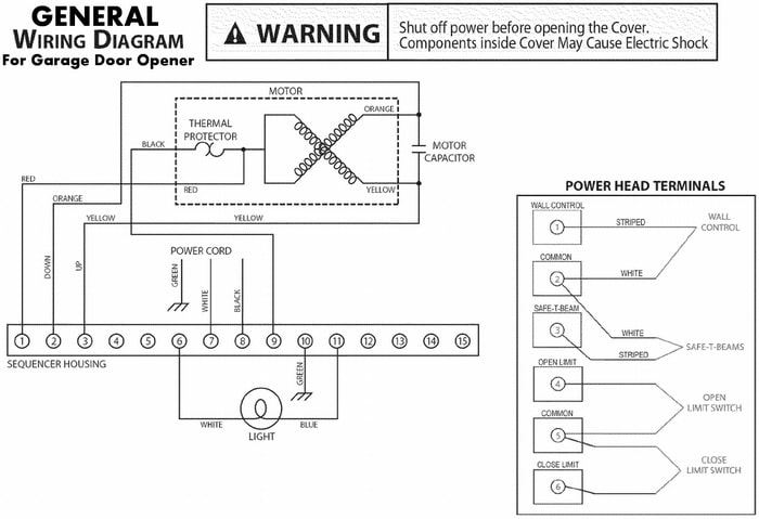 General Wiring Diagram For Garage Door Openers electric garage door opener stopped working no power green Chamberlain Garage Door Opener Wiring- Diagram at virtualis.co