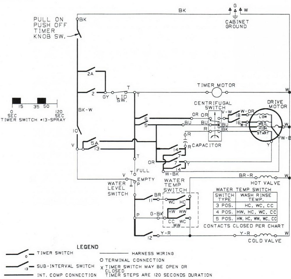 Washer wiring diagram whirlpool washing machine motor