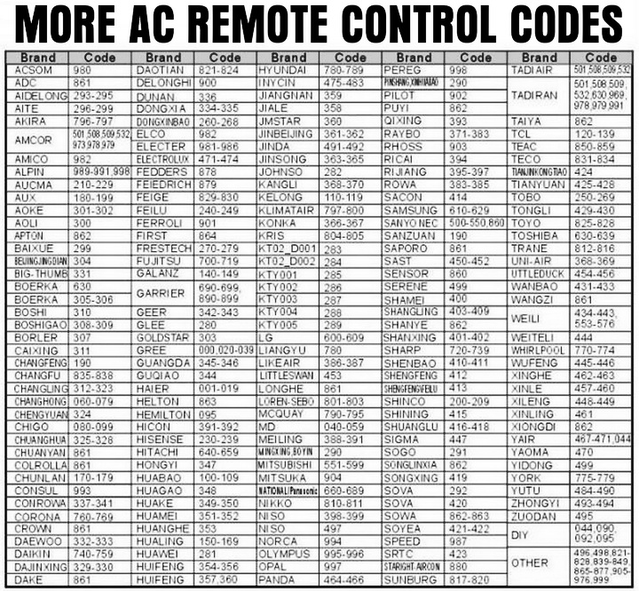 AC REMOTE CODES NUMBERS