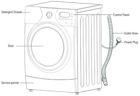 MIDEA MF700S front load washing machine overview parts