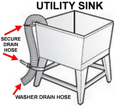 Washing Machine Drain Hose To Utility Sink