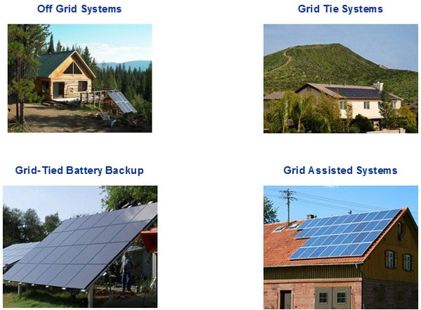 DIY Solar Panel Systems For Homes