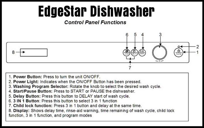 EdgeStar Dishwasher DWP61ES Control Panel Functions