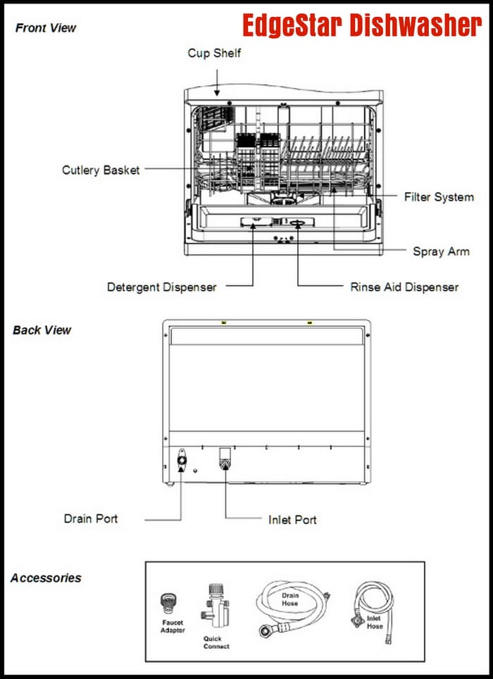 EdgeStar Countertop Dishwasher Error Codes - Owners Manual - Parts on ice maker help, ice maker troubleshooting, ice maker for frigidaire refrigerator, kenmore refrigerator ice maker diagram, ice maker plug diagram, kenmore refrigerator schematic diagram, ice maker electrical, ice maker capacitor, ice maker hose, ice maker lights, whirlpool refrigerator schematic diagram, ge refrigerator schematic diagram, ice maker specifications, sub-zero ice maker diagram, ice maker wiring harness, ice maker motor, ice maker cover, ice maker solenoid, ge ice maker diagram, ice maker screw,