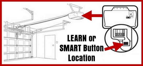 Garage Door Opener SMART or LEARN Button Location