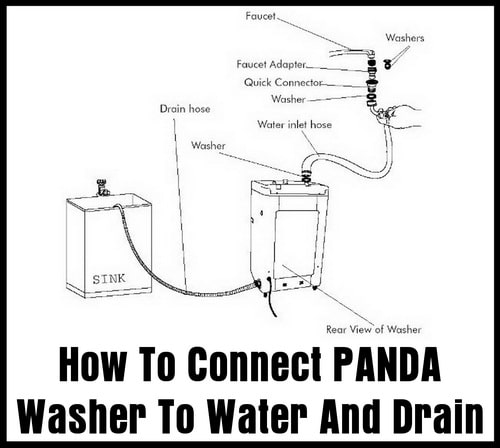 How to setup a Panda Washing machine