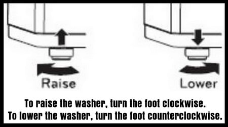 LG washer UE error code fix - level the washers feet on the bottom of the washer