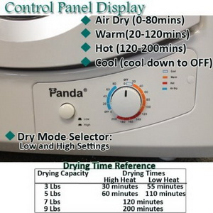 Panda dryer control panel display identification PAN40SF