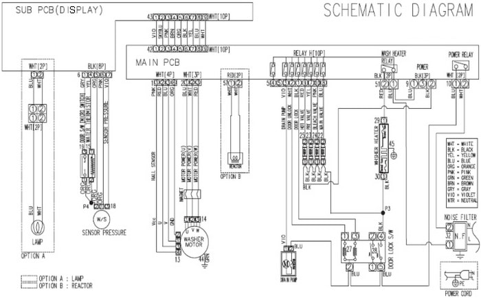 samsung front loader washing machine error fault codes rh removeandreplace com samsung washing machine top load circuit diagram samsung washing machine circuit diagram pdf
