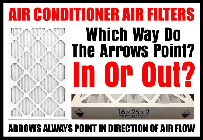 AC Air Filter - Which Way Do Arrows Point?