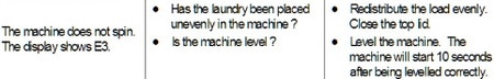 ASPIRA washing machine does not spin. The display shows E3.