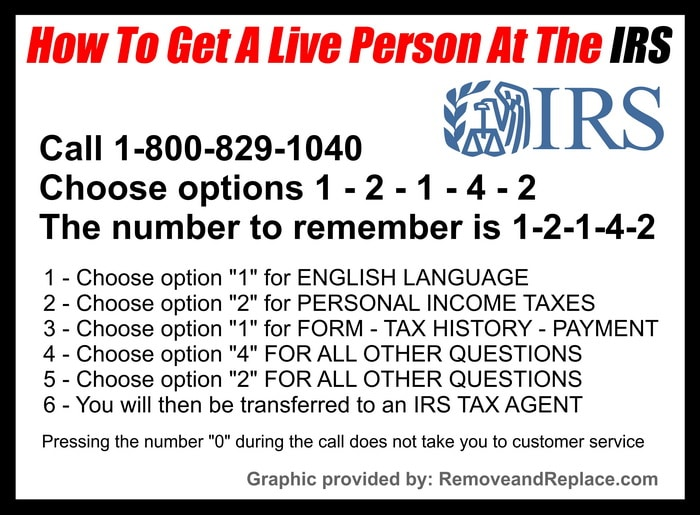 IRS Phone Numbers - How To Speak With An IRS Rep FAST!