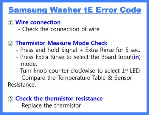 Samsung washing machine tE error code repair