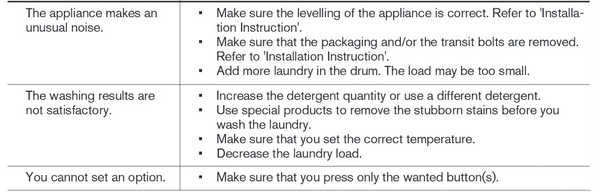 Zanussi washing machine error codes troubleshooting cleaning us3 - Common washing machine problems ...