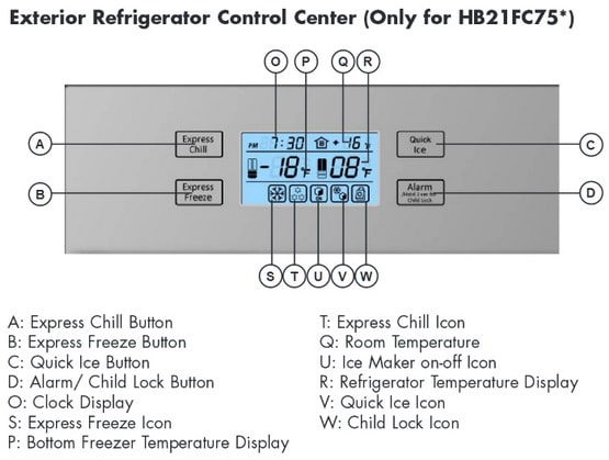 Haier refrigerator digital display panel 4