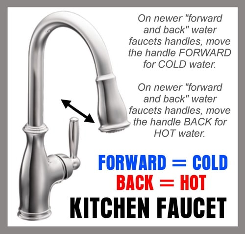 Kitchen Single Handle Faucet - Back is HOT - Forward is COLD